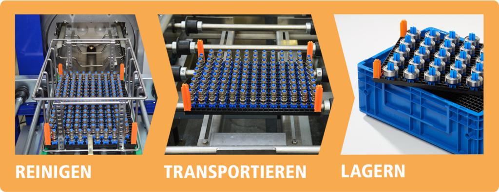 all-in-one-System für die industrielle Teilereinigung